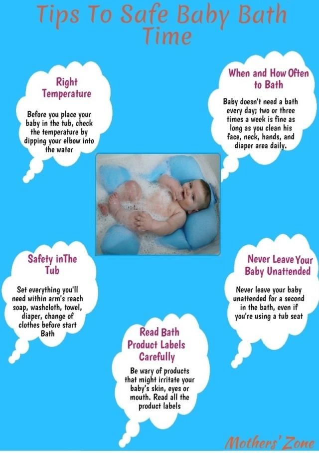 baby bath tips